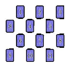 Расклады на картах Таро